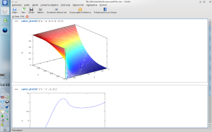 Embedded plots in Cantor